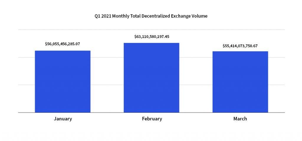 decentralized-volume